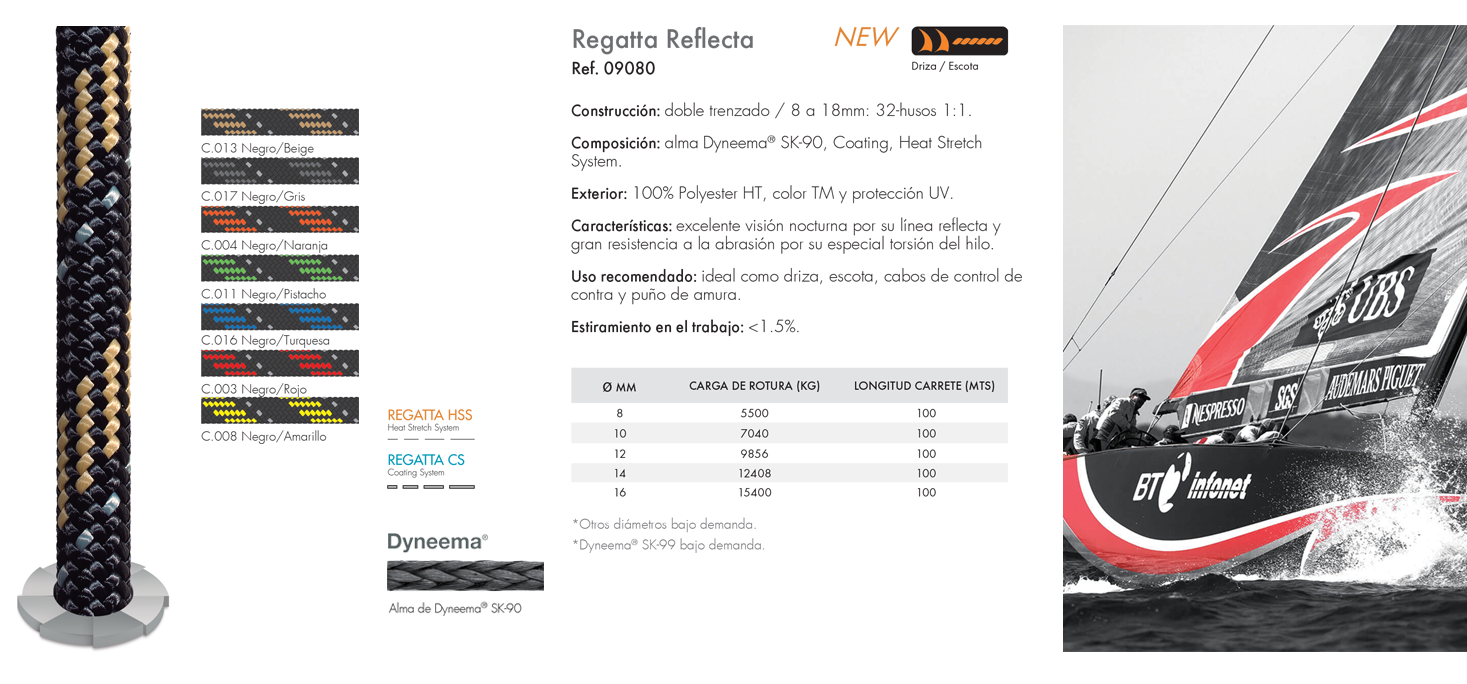 Regatta Reflecta