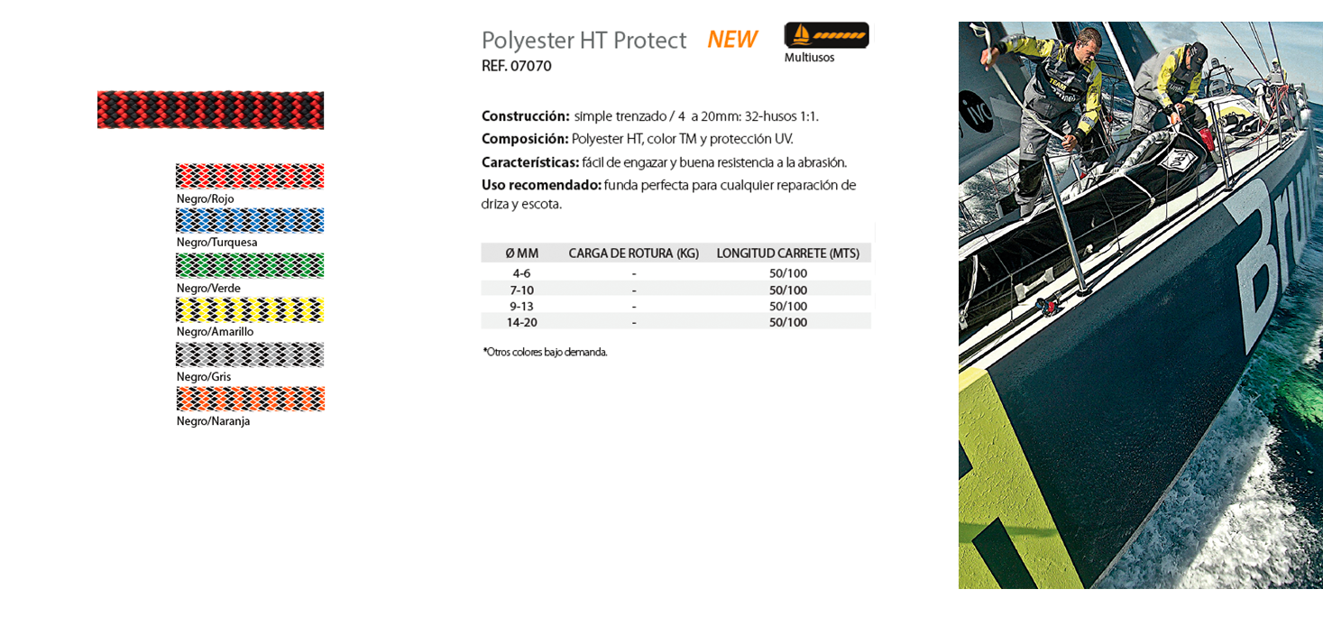 Polyester HT Protect