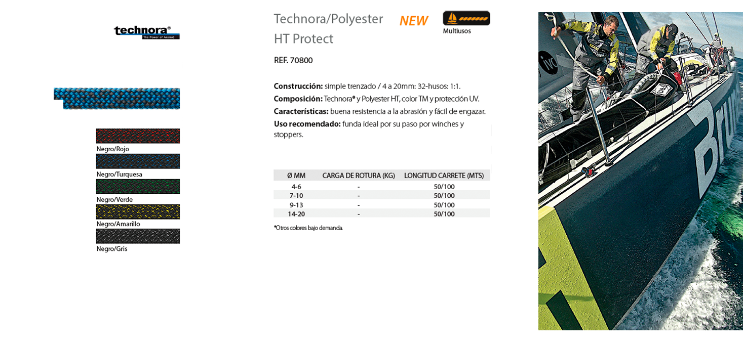 Technora/Polyester HT Protect