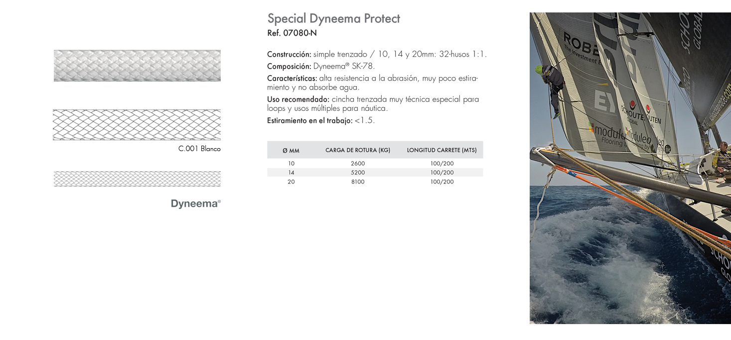 Special Dyneema Protect